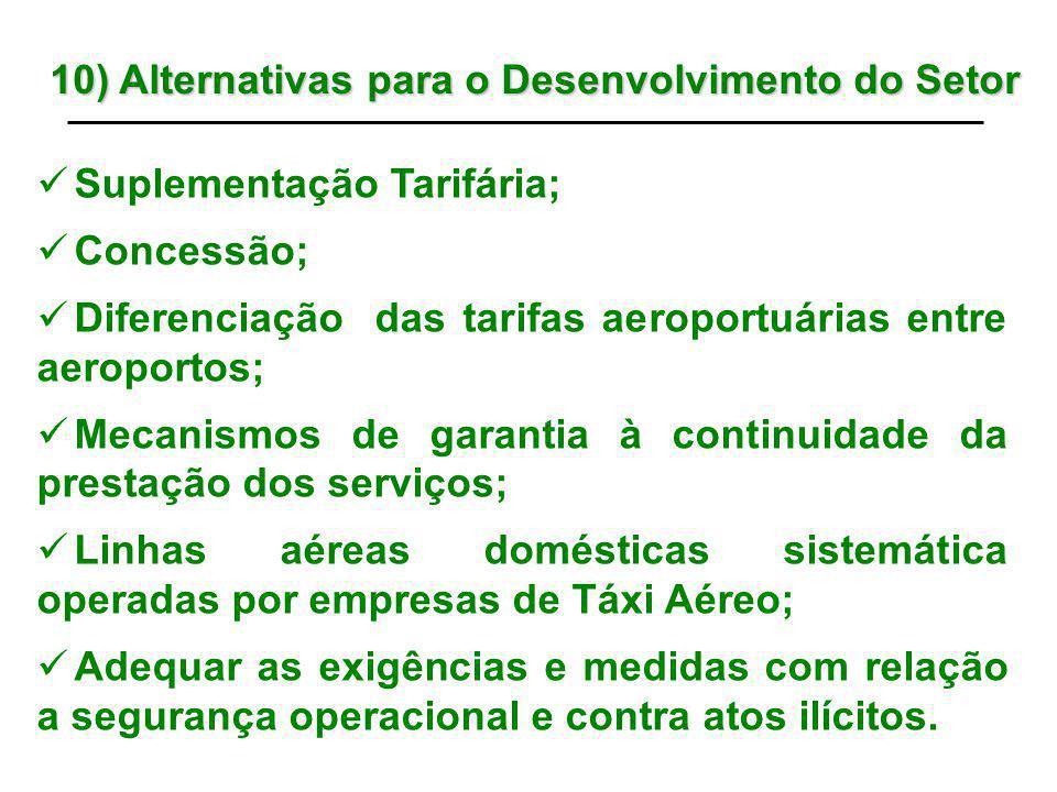 10) Alternativas para o Desenvolvimento do Setor Suplementação Tarifária; Concessão; Diferenciação das tarifas aeroportuárias entre aeroportos; Mecani