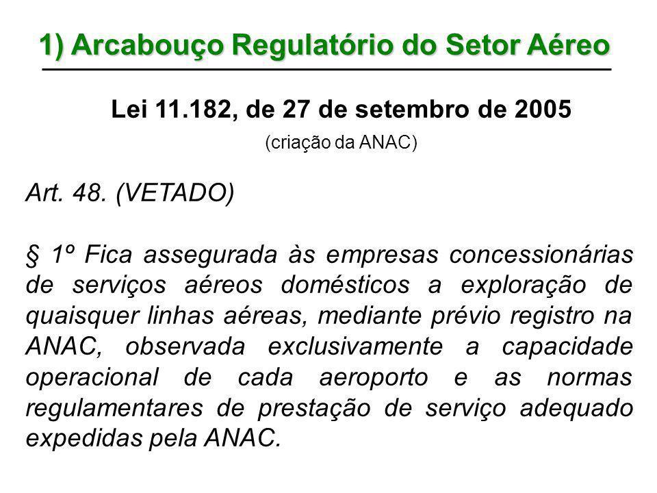 1) Arcabouço Regulatório do Setor Aéreo Lei 11.182, de 27 de setembro de 2005 (criação da ANAC) Art. 48. (VETADO) § 1º Fica assegurada às empresas con