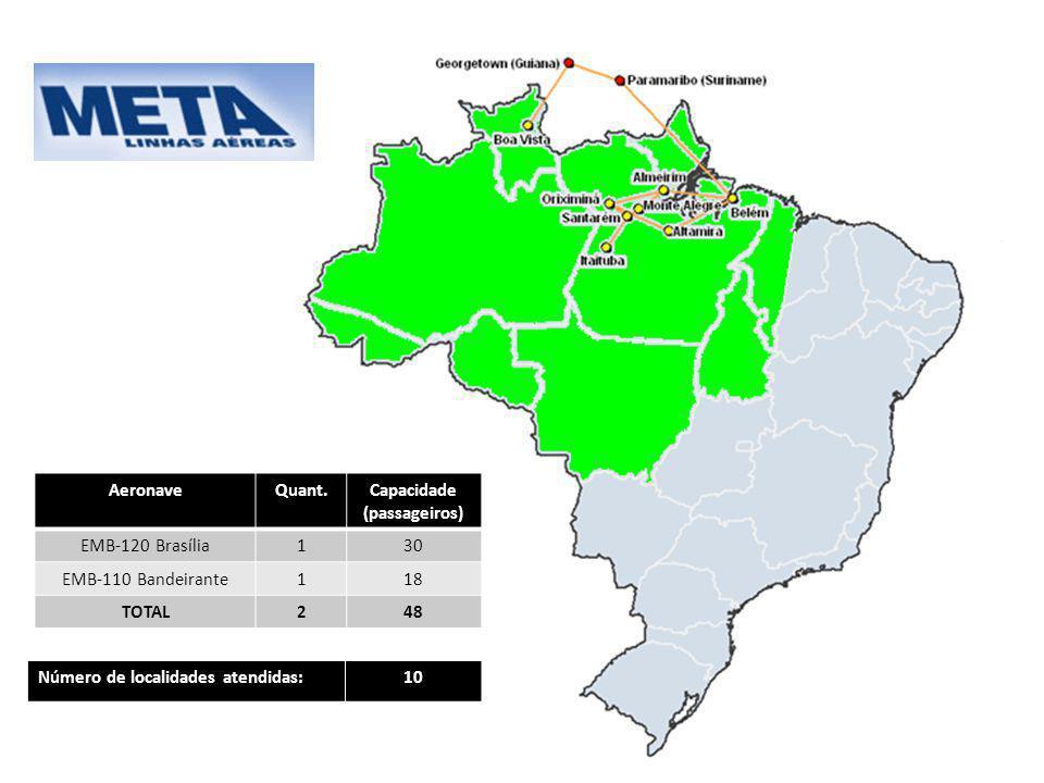 AeronaveQuant.Capacidade (passageiros) EMB-110 Bandeirante118 EMB-120 Brasília130 Cessna 208B Grand Caravan 1 9 TOTAL3 57 Número de localidades atendidas:5