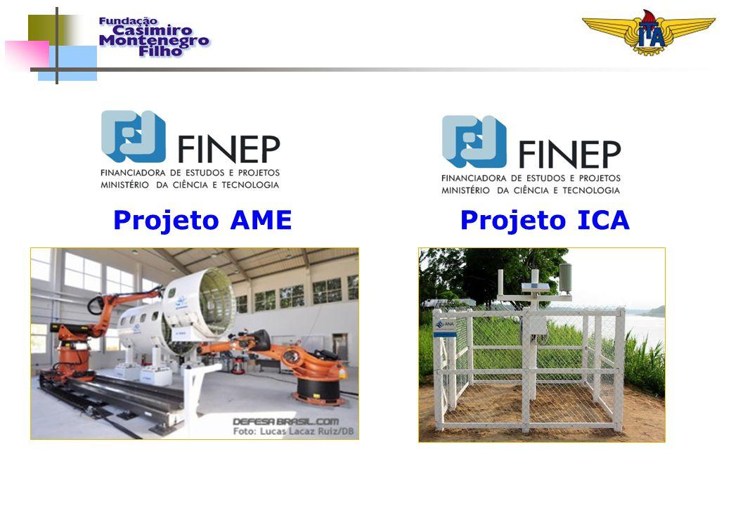 Projeto AMEProjeto ICA