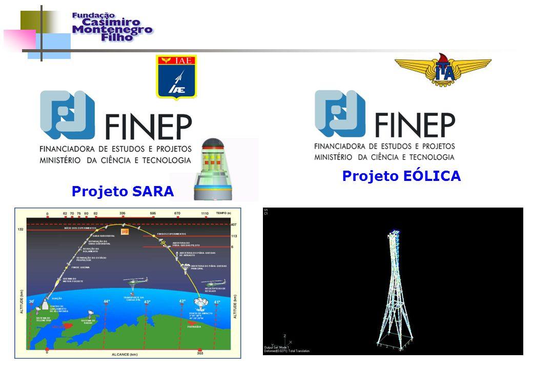 Projeto SARA Projeto EÓLICA
