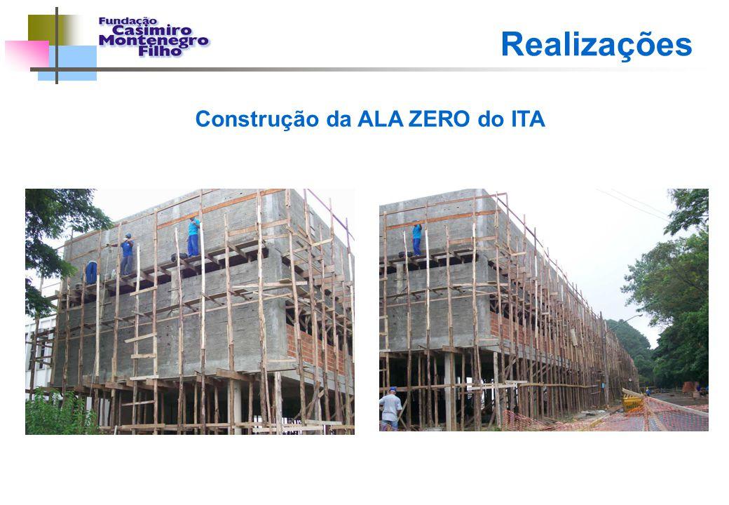 Realizações Construção da ALA ZERO do ITA