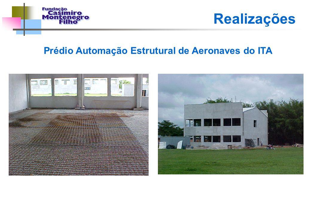Realizações Prédio Automação Estrutural de Aeronaves do ITA