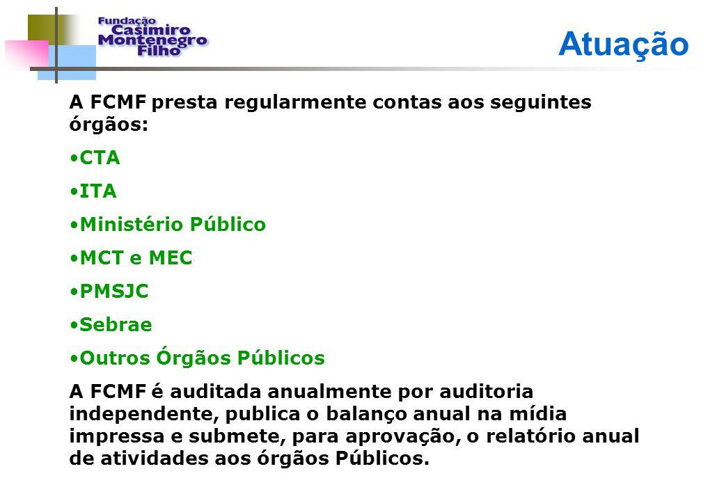 Atuação A FCMF presta regularmente contas aos seguintes órgãos: CTA ITA Ministério Público MCT e MEC PMSJC Sebrae Outros Órgãos Públicos A FCMF é audi