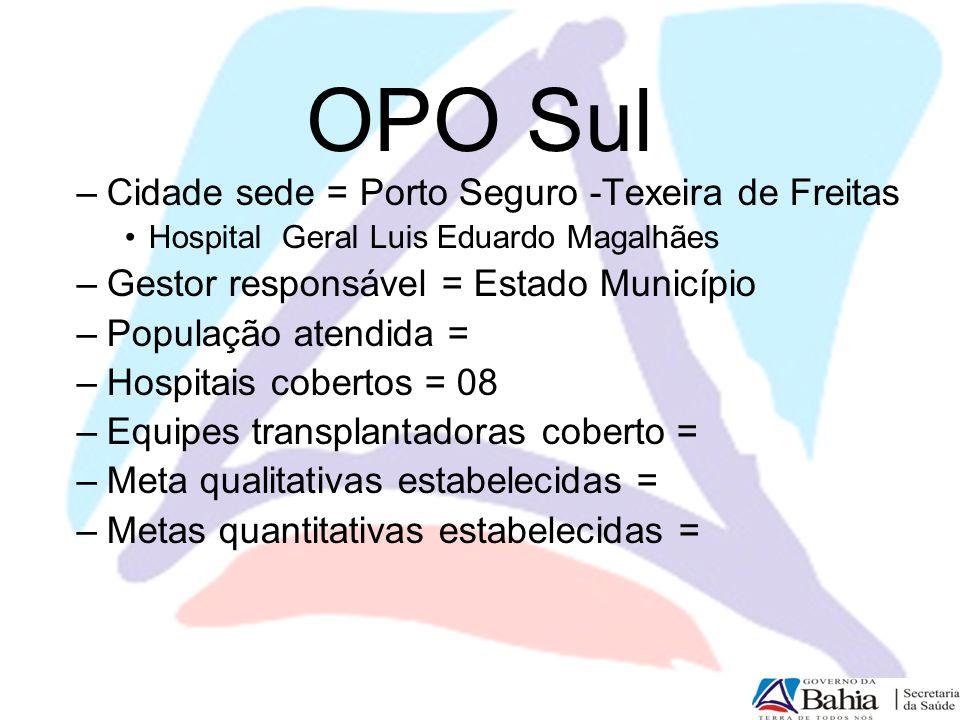 OPO Sul –Cidade sede = Porto Seguro -Texeira de Freitas Hospital Geral Luis Eduardo Magalhães –Gestor responsável = Estado Município –População atendi