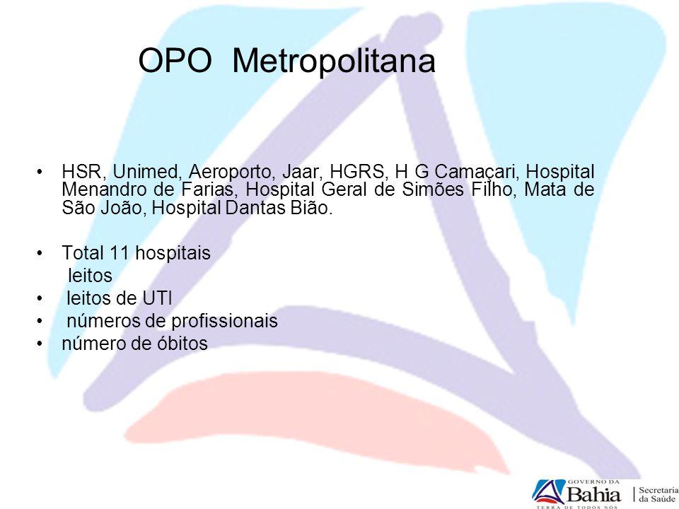 OPO Metropolitana HSR, Unimed, Aeroporto, Jaar, HGRS, H G Camaçari, Hospital Menandro de Farias, Hospital Geral de Simões Filho, Mata de São João, Hos
