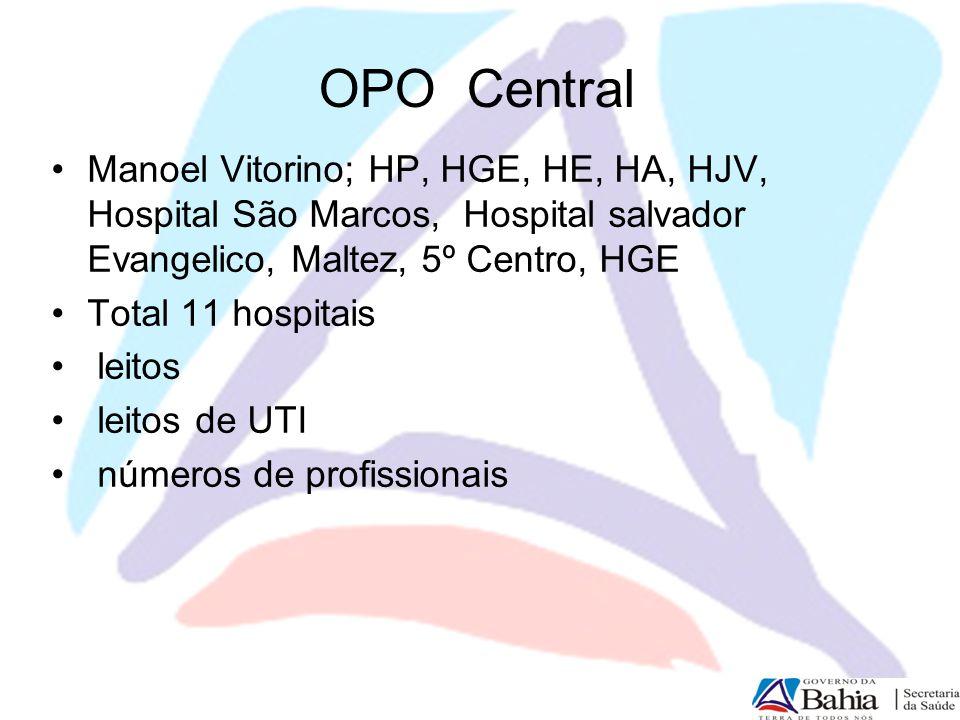 OPO Central Manoel Vitorino; HP, HGE, HE, HA, HJV, Hospital São Marcos, Hospital salvador Evangelico, Maltez, 5º Centro, HGE Total 11 hospitais leitos