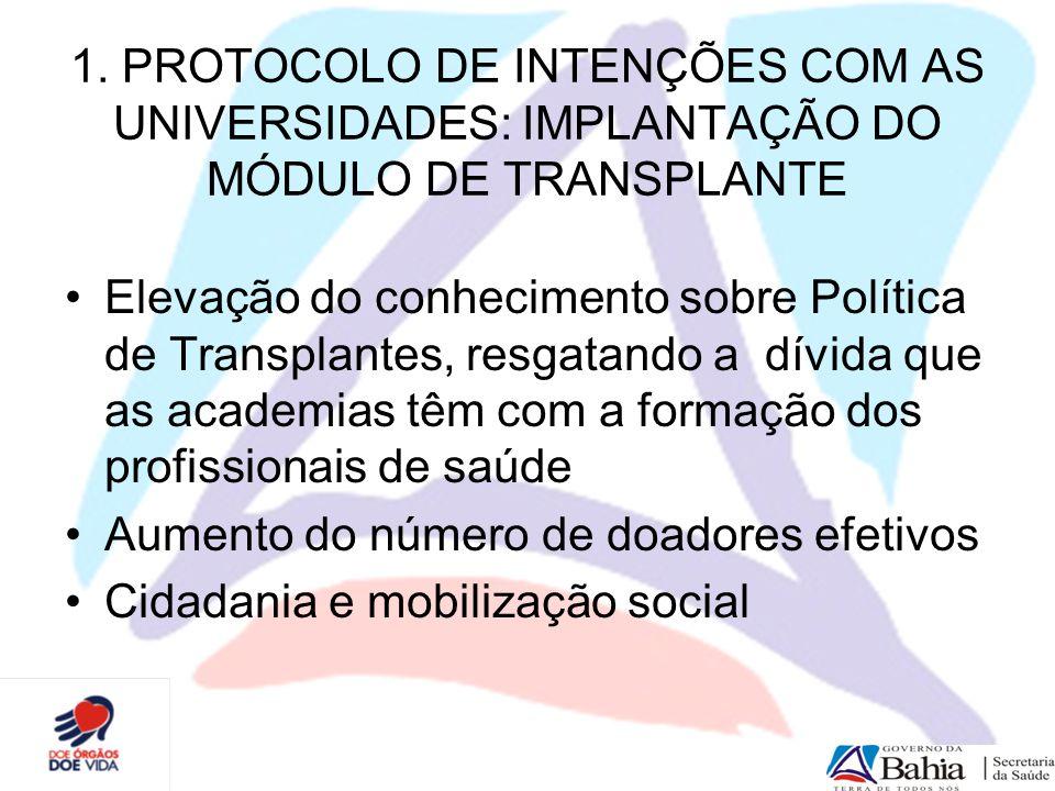 1. PROTOCOLO DE INTENÇÕES COM AS UNIVERSIDADES: IMPLANTAÇÃO DO MÓDULO DE TRANSPLANTE Elevação do conhecimento sobre Política de Transplantes, resgatan