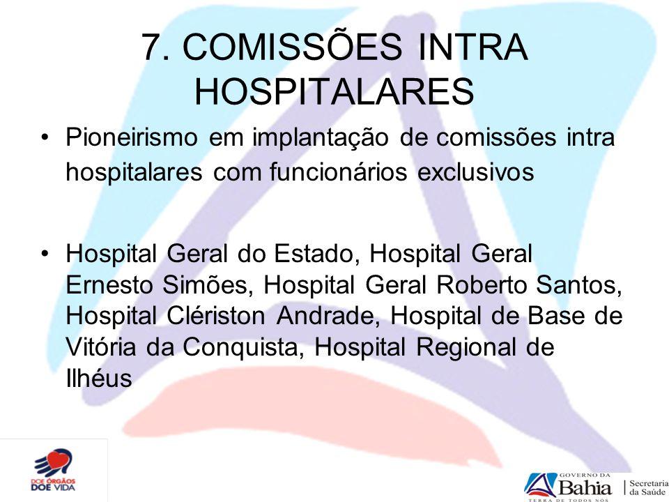 7. COMISSÕES INTRA HOSPITALARES Pioneirismo em implantação de comissões intra hospitalares com funcionários exclusivos Hospital Geral do Estado, Hospi