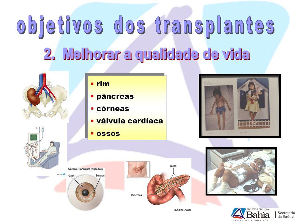 Rim  Paciente: 95%  Enxerto: 90% Registro UNOS 2006  Pâncreas: 86%  Fígado: 85%  Coração: 85%  Pulmão: 78% perda anual de 4%
