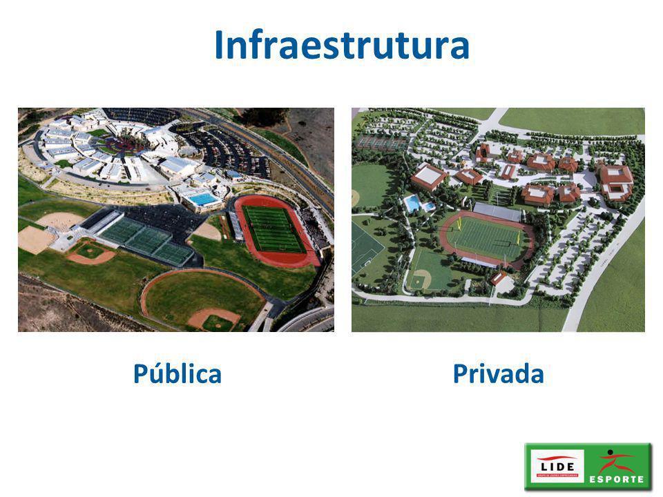 Pública Privada Infraestrutura