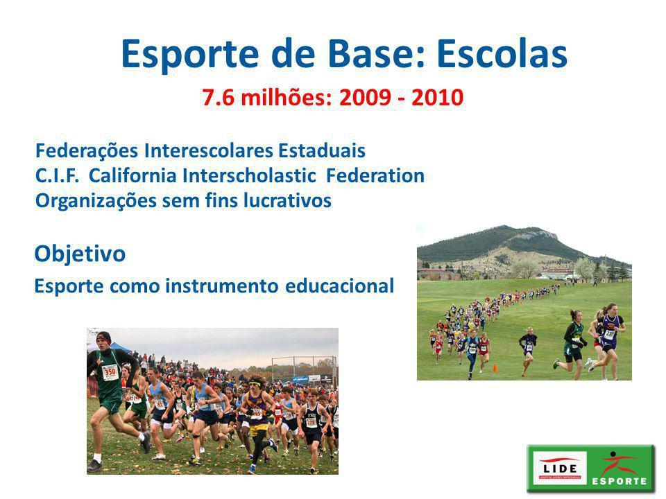 7.6 milhões: 2009 - 2010 Esporte de Base: Escolas Federações Interescolares Estaduais C.I.F.