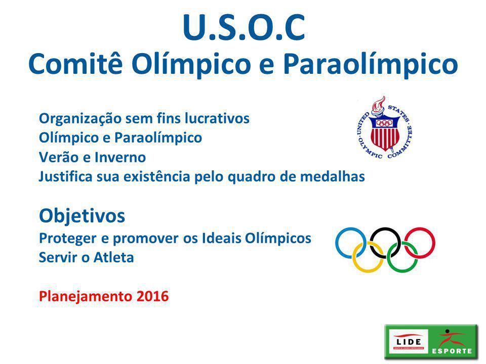 Organização sem fins lucrativos Olímpico e Paraolímpico Verão e Inverno Justifica sua existência pelo quadro de medalhas Objetivos Proteger e promover os Ideais Olímpicos Servir o Atleta Planejamento 2016 U.S.O.C Comitê Olímpico e Paraolímpico