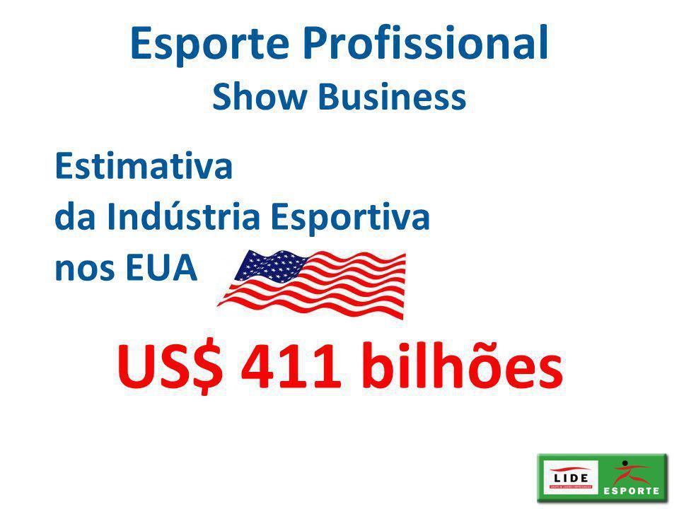Esporte Profissional Show Business Estimativa da Indústria Esportiva nos EUA US$ 411 bilhões