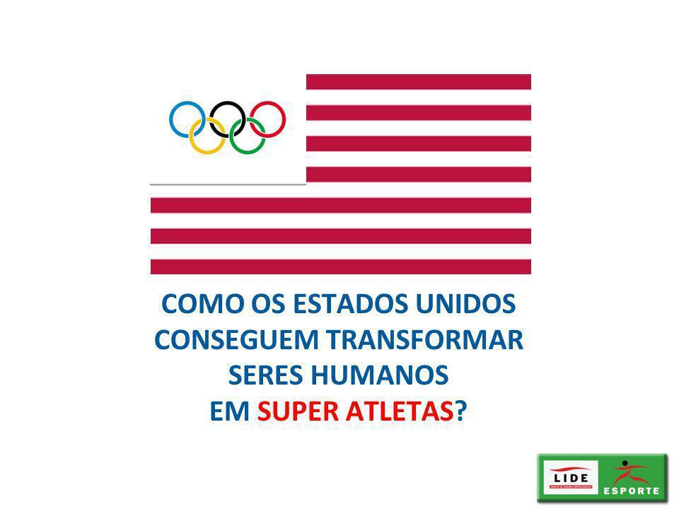 Sistema Nacional de Esporte Integrado