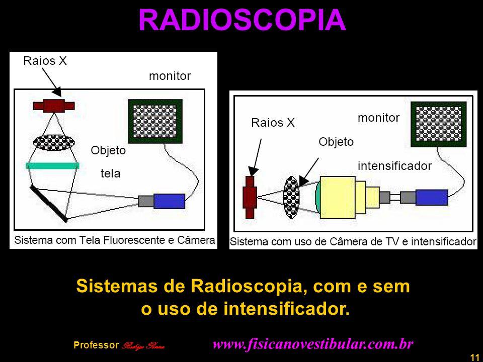 11 RADIOSCOPIA Sistemas de Radioscopia, com e sem o uso de intensificador. Professor Rodrigo Penna www.fisicanovestibular.com.br