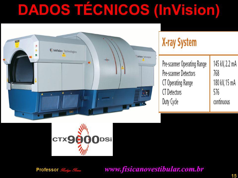 15 DADOS TÉCNICOS (InVision) Professor Rodrigo Penna www.fisicanovestibular.com.br