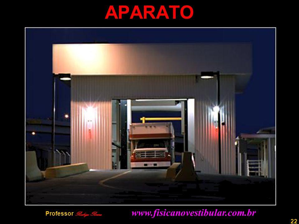 22 APARATO Professor Rodrigo Penna www.fisicanovestibular.com.br