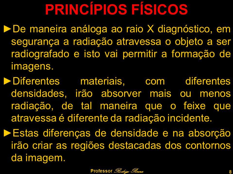 9 Professor Rodrigo Penna 1 - Radiação incidente.ESQUEMA BÁSICO 2 – Atravessa mala com bagagens.