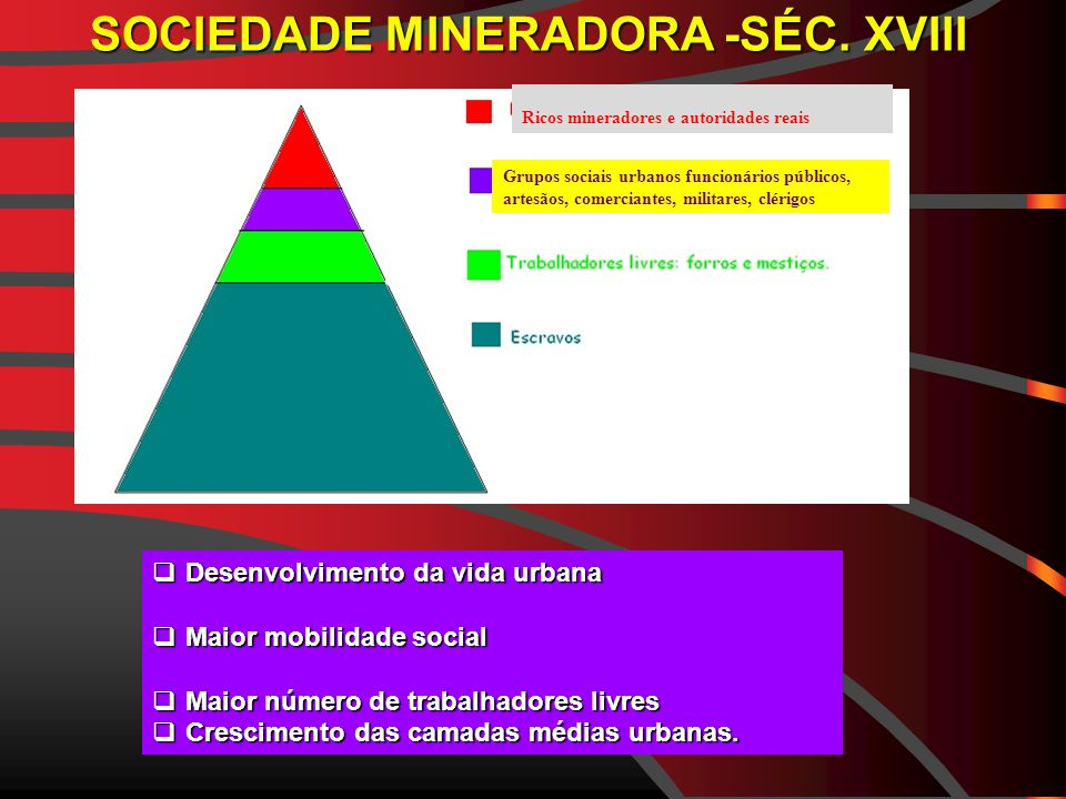 SOCIEDADE MINERADORA -SÉC.