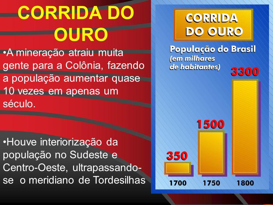 CORRIDA DO OURO A mineração atraiu muita gente para a Colônia, fazendo a população aumentar quase 10 vezes em apenas um século.