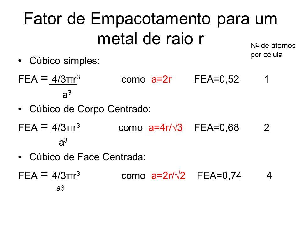 Fator de Empacotamento para um metal de raio r Cúbico simples: FEA = 4/3πr 3 como a=2r FEA=0,52 1 a 3 Cúbico de Corpo Centrado: FEA = 4/3πr 3 como a=4r/√3 FEA=0,68 2 Cúbico de Face Centrada: FEA = 4/3πr 3 como a=2r/√2 FEA=0,74 4 a3a3 a3 N o de átomos por célula