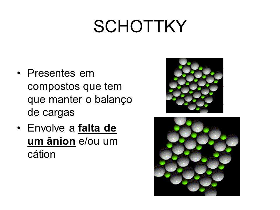 SCHOTTKY Presentes em compostos que tem que manter o balanço de cargas Envolve a falta de um ânion e/ou um cátion