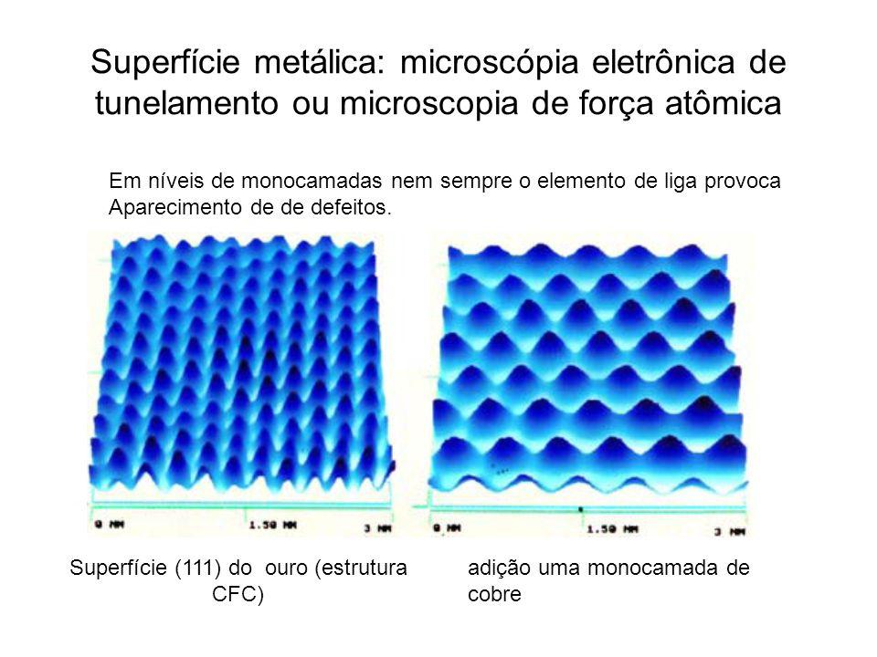 Superfície metálica: microscópia eletrônica de tunelamento ou microscopia de força atômica Superfície (111) do ouro (estrutura CFC) adição uma monocamada de cobre Em níveis de monocamadas nem sempre o elemento de liga provoca Aparecimento de de defeitos.