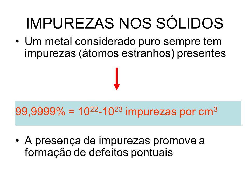 IMPUREZAS NOS SÓLIDOS Um metal considerado puro sempre tem impurezas (átomos estranhos) presentes 99,9999% = 10 22 -10 23 impurezas por cm 3 A presença de impurezas promove a formação de defeitos pontuais