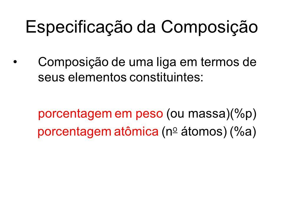 Especificação da Composição Composição de uma liga em termos de seus elementos constituintes: porcentagem em peso (ou massa)(%p) porcentagem atômica (n o átomos) (%a)