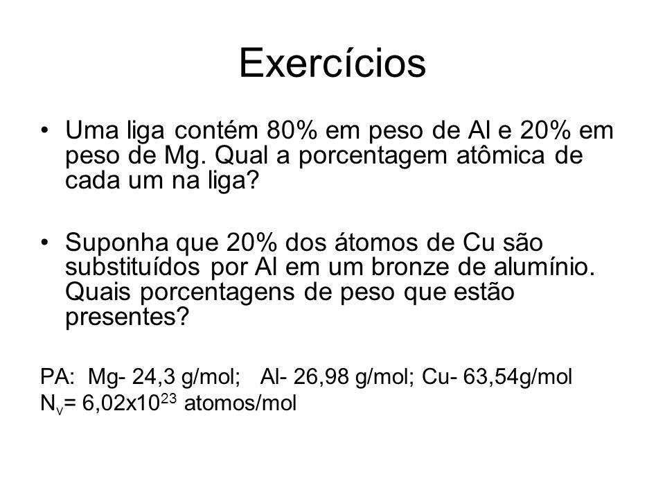 Exercícios Uma liga contém 80% em peso de Al e 20% em peso de Mg. Qual a porcentagem atômica de cada um na liga? Suponha que 20% dos átomos de Cu são