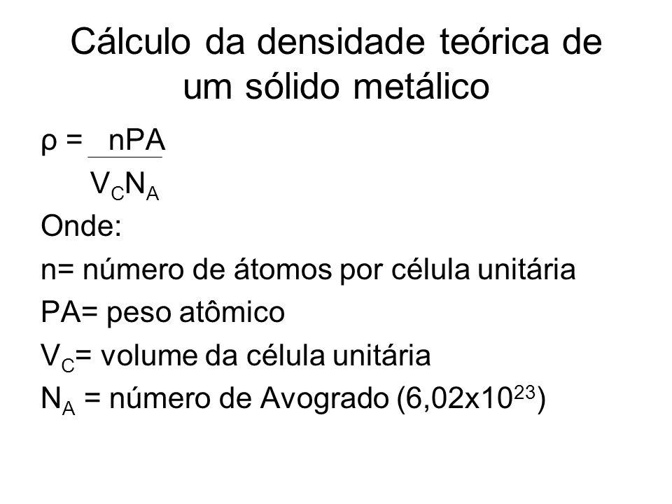 Cálculo da densidade teórica de um sólido metálico ρ = nPA V C N A Onde: n= número de átomos por célula unitária PA= peso atômico V C = volume da célula unitária N A = número de Avogrado (6,02x10 23 )