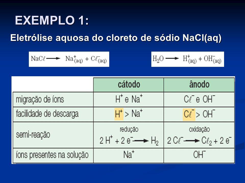 EXEMPLO 1: Eletrólise aquosa do cloreto de sódio NaCl(aq)
