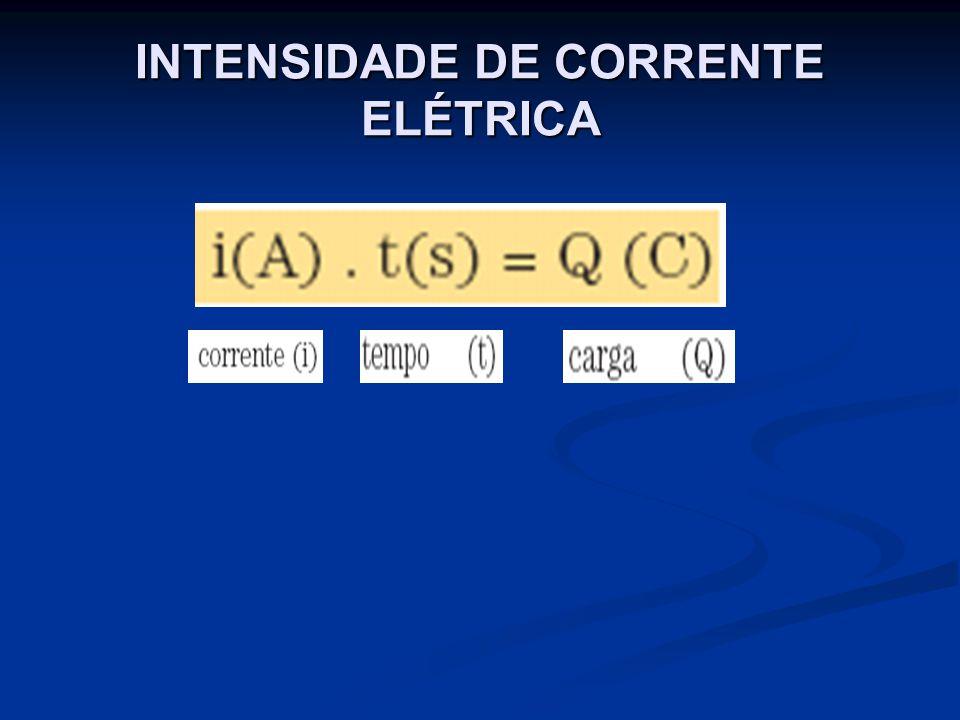 INTENSIDADE DE CORRENTE ELÉTRICA