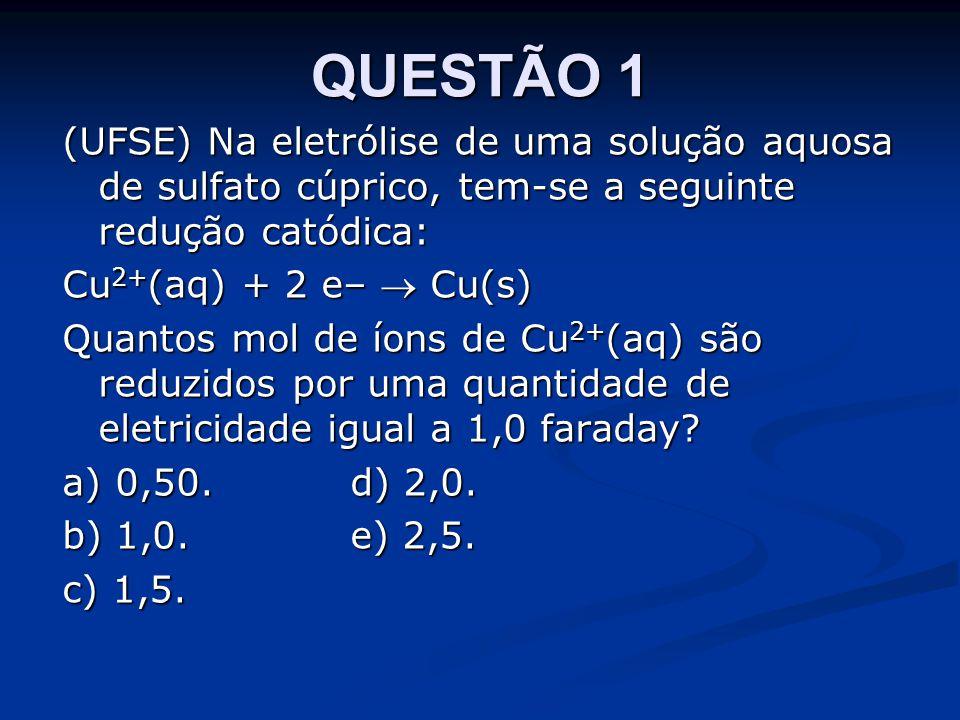 QUESTÃO 1 (UFSE) Na eletrólise de uma solução aquosa de sulfato cúprico, tem-se a seguinte redução catódica: Cu 2+ (aq) + 2 e–  Cu(s) Quantos mol de íons de Cu 2+ (aq) são reduzidos por uma quantidade de eletricidade igual a 1,0 faraday.