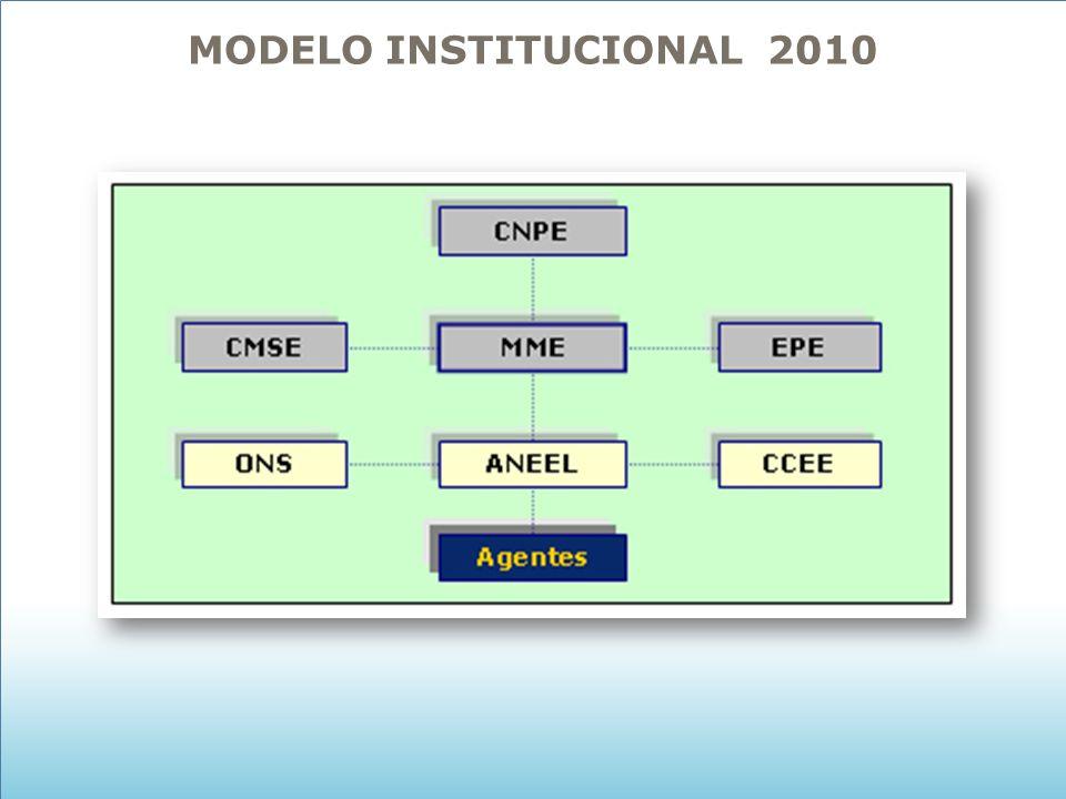 MODELO INSTITUCIONAL 2010
