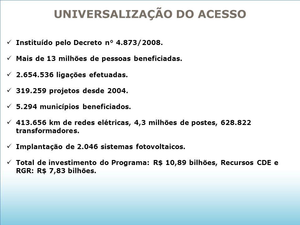 UNIVERSALIZAÇÃO DO ACESSO Instituído pelo Decreto n° 4.873/2008. Mais de 13 milhões de pessoas beneficiadas. 2.654.536 ligações efetuadas. 319.259 pro