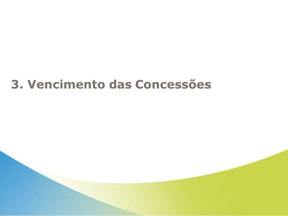 3. Vencimento das Concessões