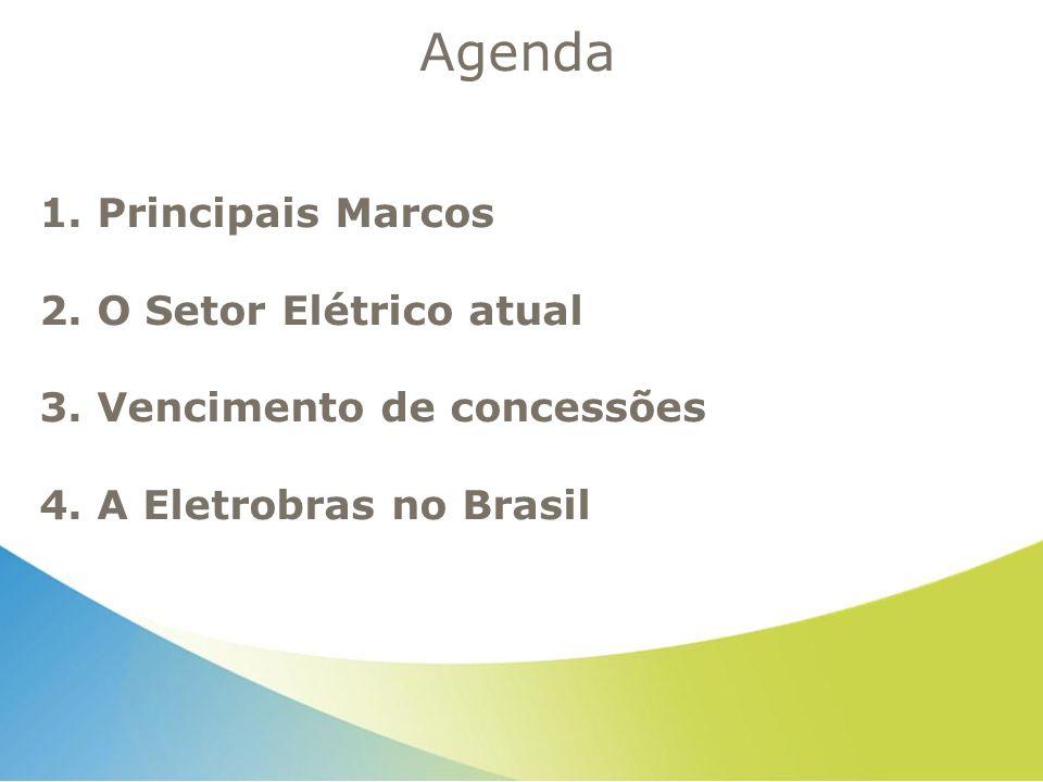 Agenda 1. Principais Marcos 2. O Setor Elétrico atual 3. Vencimento de concessões 4. A Eletrobras no Brasil
