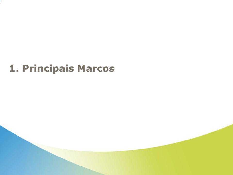 1. Principais Marcos