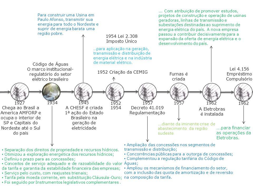 Para construir uma Usina em Paulo Afonso, transmitir sua energia para todo o Nordeste e suprir de energia barata uma região pobre. Separação dos direi
