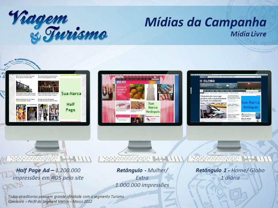 Mídias da Campanha Mídia Livre Todas as editorias possuem grande afinidade com o segmento Turismo Comscore – Perfil do Segment Metrix – Março 2012 Hal