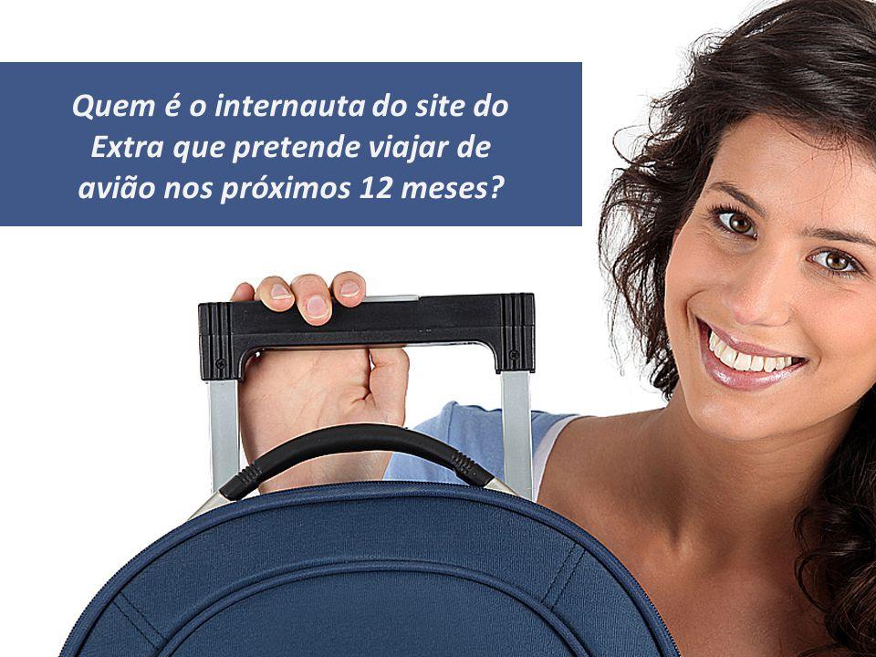 Quem é o internauta do site do Extra que pretende viajar de avião nos próximos 12 meses?