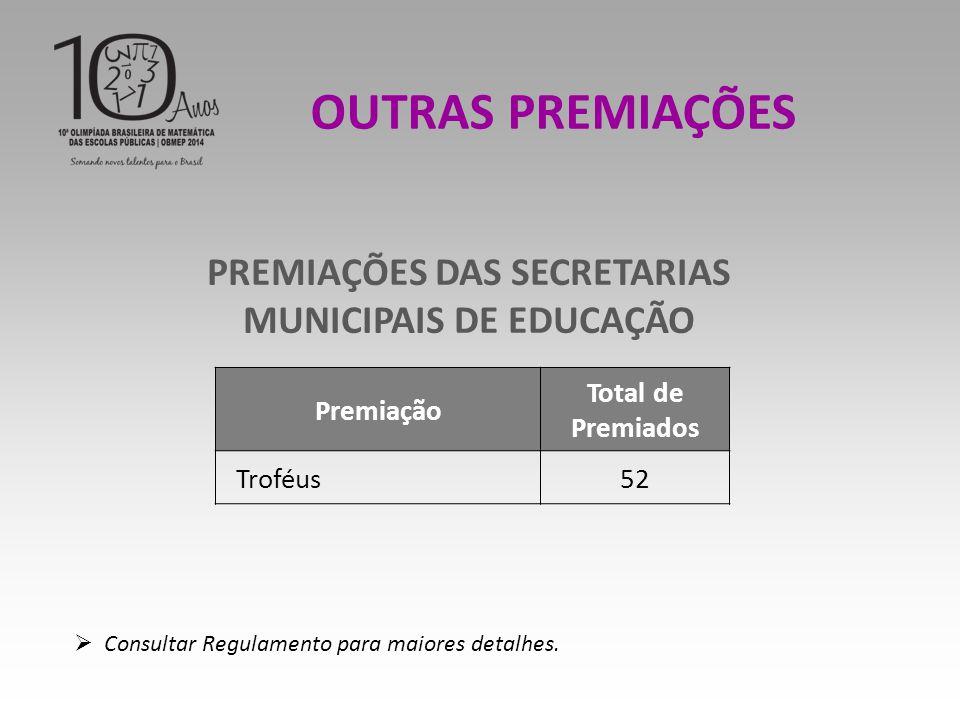 OUTRAS PREMIAÇÕES PREMIAÇÕES DAS SECRETARIAS MUNICIPAIS DE EDUCAÇÃO Premiação Total de Premiados Troféus52  Consultar Regulamento para maiores detalhes.