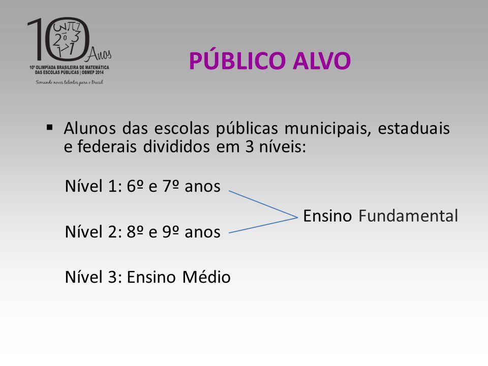  Alunos das escolas públicas municipais, estaduais e federais divididos em 3 níveis: Nível 1: 6º e 7º anos Nível 2: 8º e 9º anos Nível 3: Ensino Médio Ensino Fundamental PÚBLICO ALVO