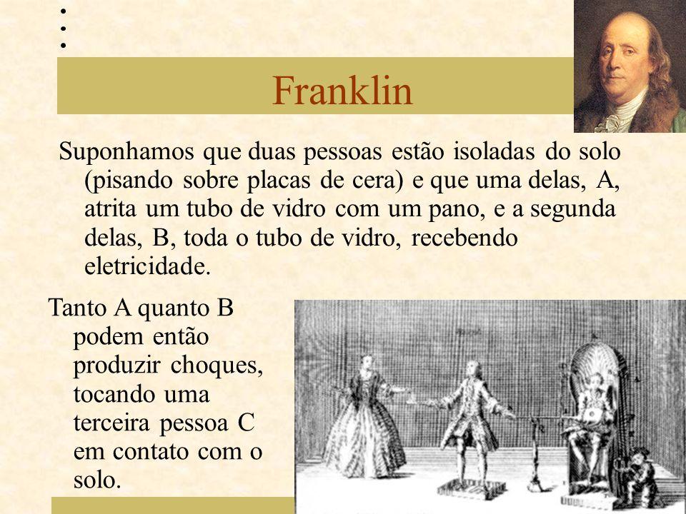 Franklin Suponhamos que duas pessoas estão isoladas do solo (pisando sobre placas de cera) e que uma delas, A, atrita um tubo de vidro com um pano, e