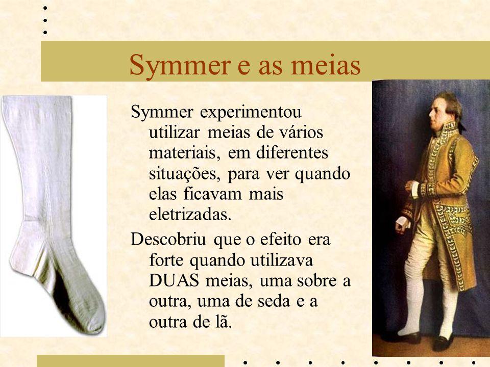Symmer e as meias Symmer experimentou utilizar meias de vários materiais, em diferentes situações, para ver quando elas ficavam mais eletrizadas. Desc