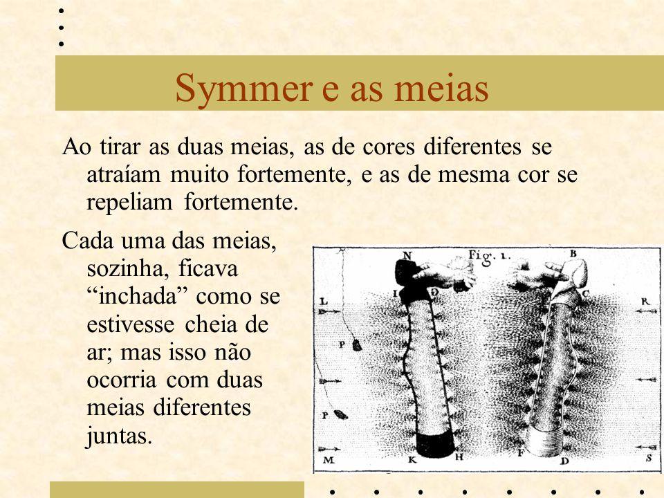 Symmer e as meias Ao tirar as duas meias, as de cores diferentes se atraíam muito fortemente, e as de mesma cor se repeliam fortemente. Cada uma das m