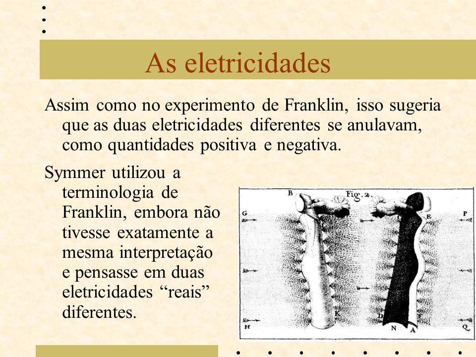 As eletricidades Assim como no experimento de Franklin, isso sugeria que as duas eletricidades diferentes se anulavam, como quantidades positiva e neg