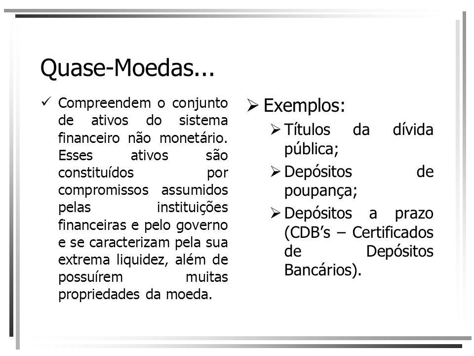 Quase-Moedas... Compreendem o conjunto de ativos do sistema financeiro não monetário. Esses ativos são constituídos por compromissos assumidos pelas i